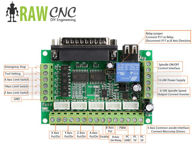 Breakout board with Relay for plasma or spindle control via eg  Mach3 / 4  or UCCNC